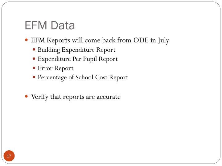 EFM Data