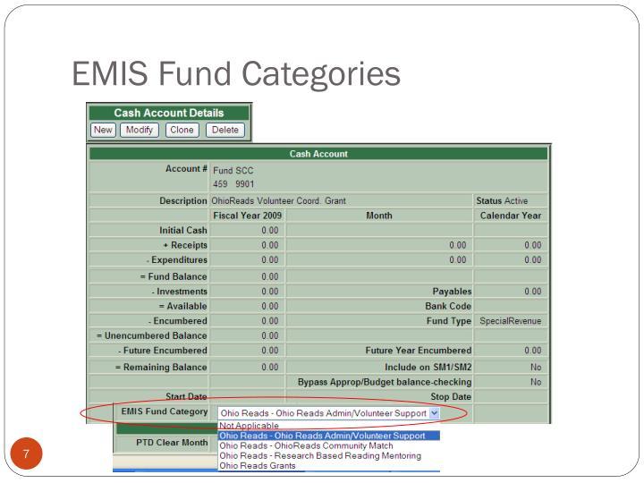 EMIS Fund Categories