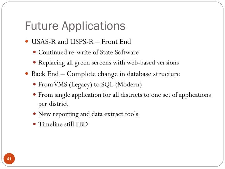 Future Applications