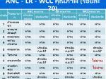 anc lr wcc 70
