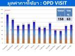 opd visit1