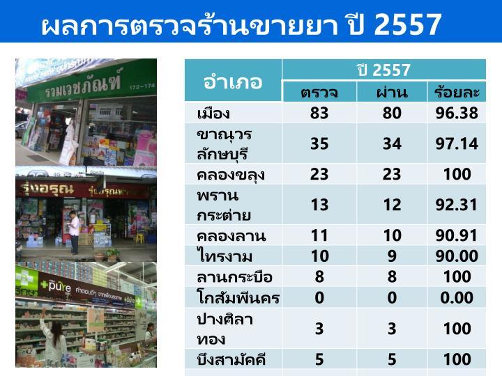 ผลการตรวจร้านขายยา ปี 2557