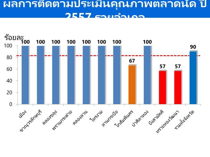 ผลการติดตามประเมินคุณภาพตลาดนัด ปี 2557 รายอำเภอ