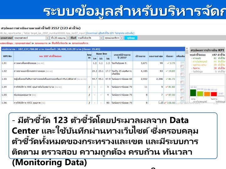 ระบบข้อมูลสำหรับบริหารจัดการ