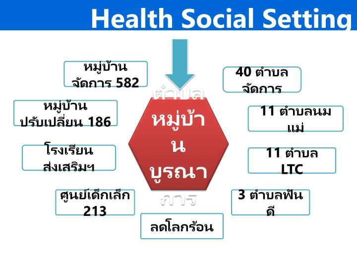 Health Social Setting