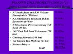 planned toll projects 2006 2012 initial capital works expenditure 2004 rand