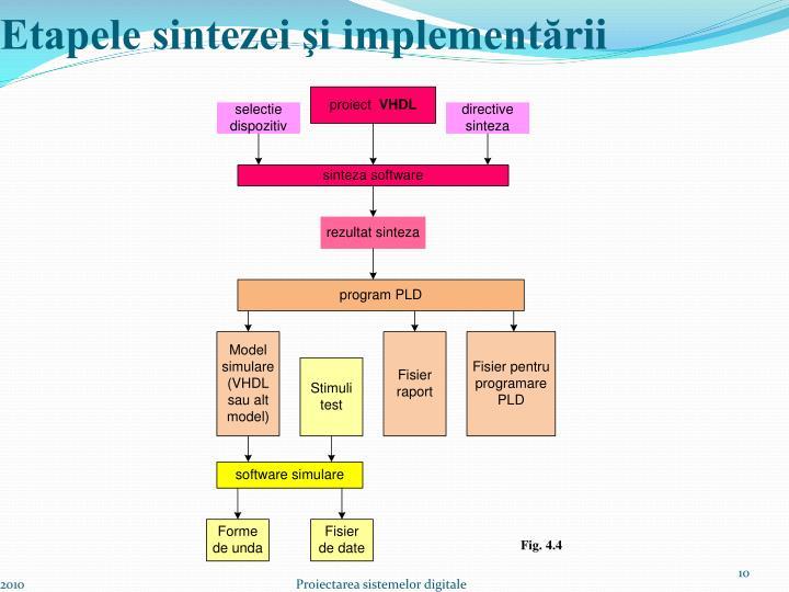 Etapele sintezei şi implement