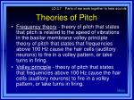 theories of pitch1