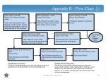 appendix ii flow chart
