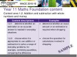 year 11 maths foundation content