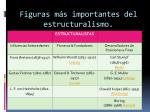 figuras m s importantes del estructuralismo