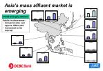 asia s mass affluent market is emerging