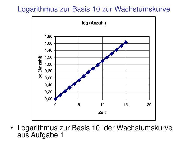 Logarithmus zur Basis 10 zur Wachstumskurve