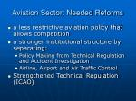 aviation sector needed reforms