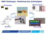 r d challenges mastering key technologies
