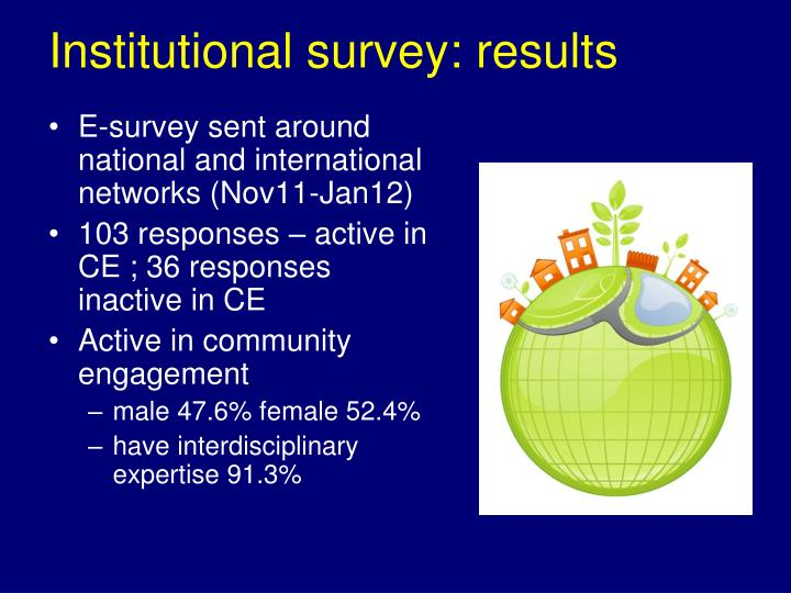Institutional survey: results
