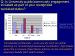 q is university public community engagement included as part of your recognised workload duties