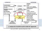 l analyse de l activit le point nodal de l approche