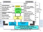 l approche globale permet l operativite des modeles elabores en analyse du travail