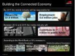 b uilding the connected economy