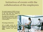 initiatives of events with the collaboration of the employees