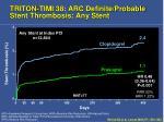 triton timi 38 arc definite probable stent thrombosis any stent