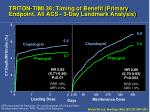 triton timi 38 timing of benefit primary endpoint all acs 3 day landmark analysis