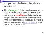 comparisons between the above functions 1