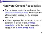 hardware context repositories