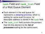 task field and task list field of a wait queue element
