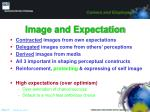 image and expectation