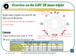 overview on the lhc ir inner triplet