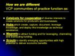 how we are different vcp communities of practice function as