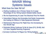 navair wiring systems issues