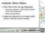 analysis metro riders