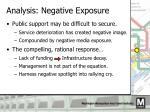 analysis negative exposure