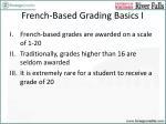 french based grading basics i