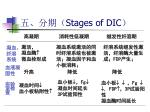 stages of dic