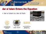 dar al islam enters the equation