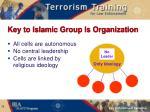key to islamic group is organization