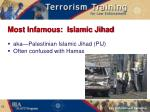 most infamous islamic jihad