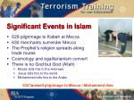 significant events in islam