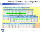 ap development phase 1 devices specification