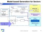 model based generation for sectors