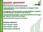 grenland gassmarked