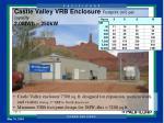 castle valley vrb enclosure footprint m 2 per capacity 2 0mwh 250kw