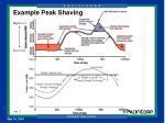 example peak shaving