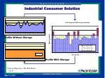 industrial consumer solution