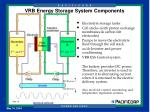 vrb energy storage system components