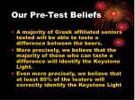 our pre test beliefs